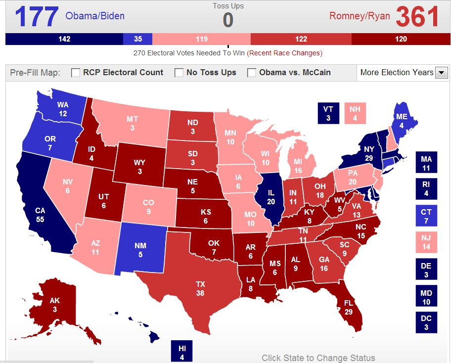 Early Vote: Election Eve Predictions