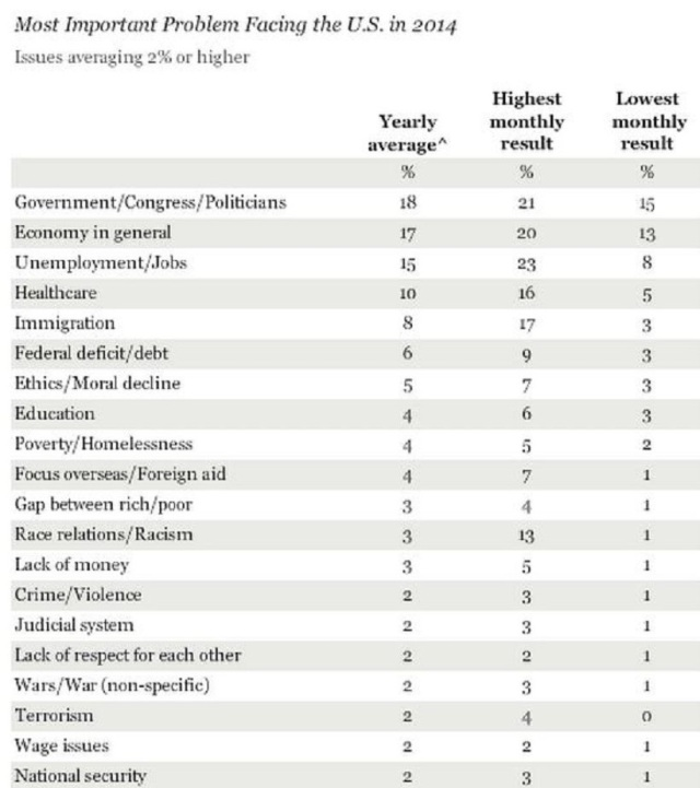 Gallup.2014 summary